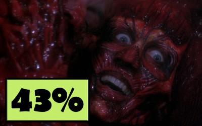 Hellbound : Hellraiser 2