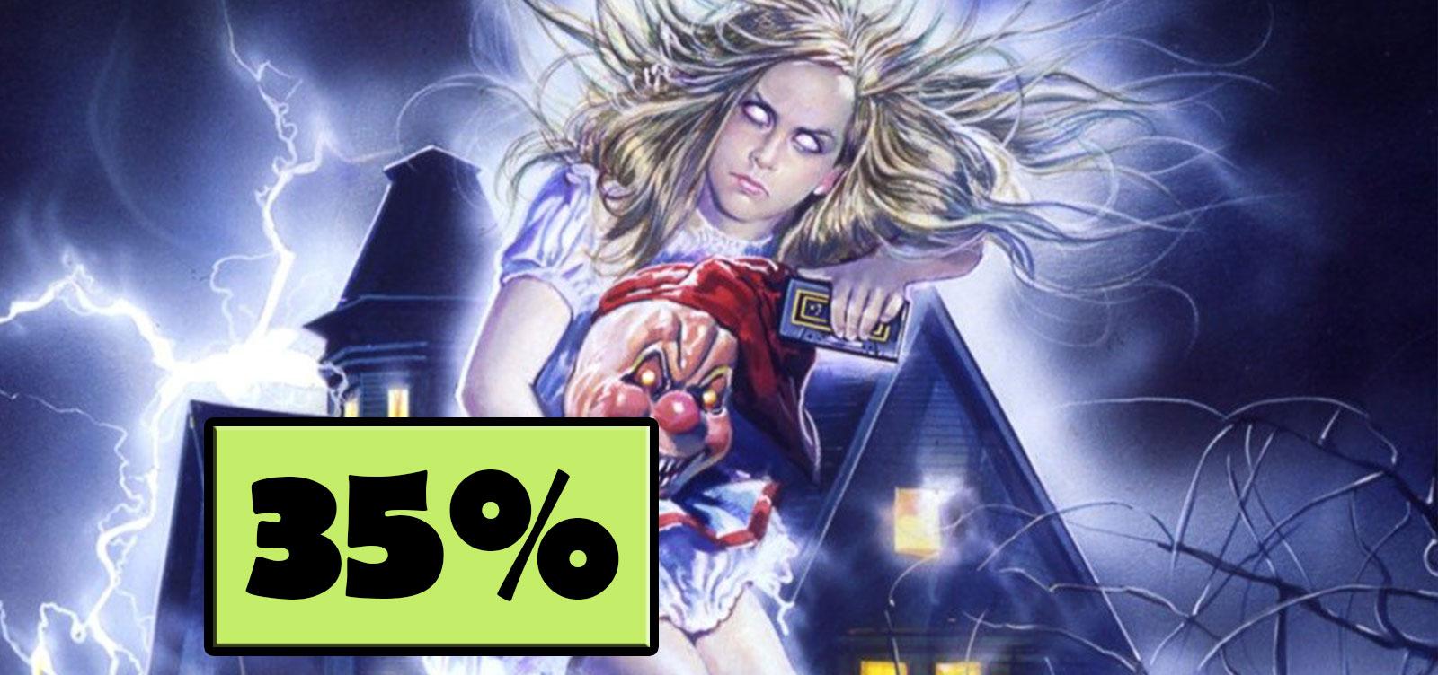 35% Horror