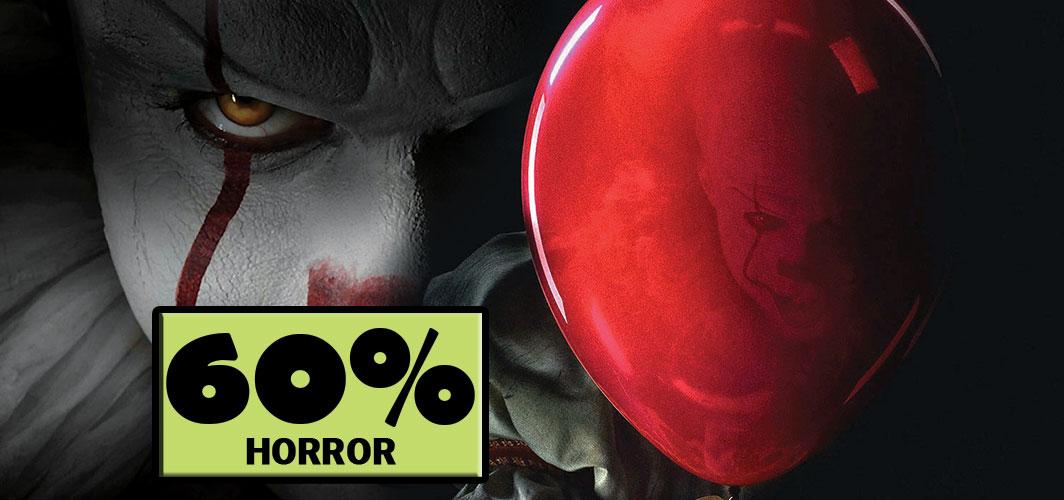 It (2017) Score - 60% Horror