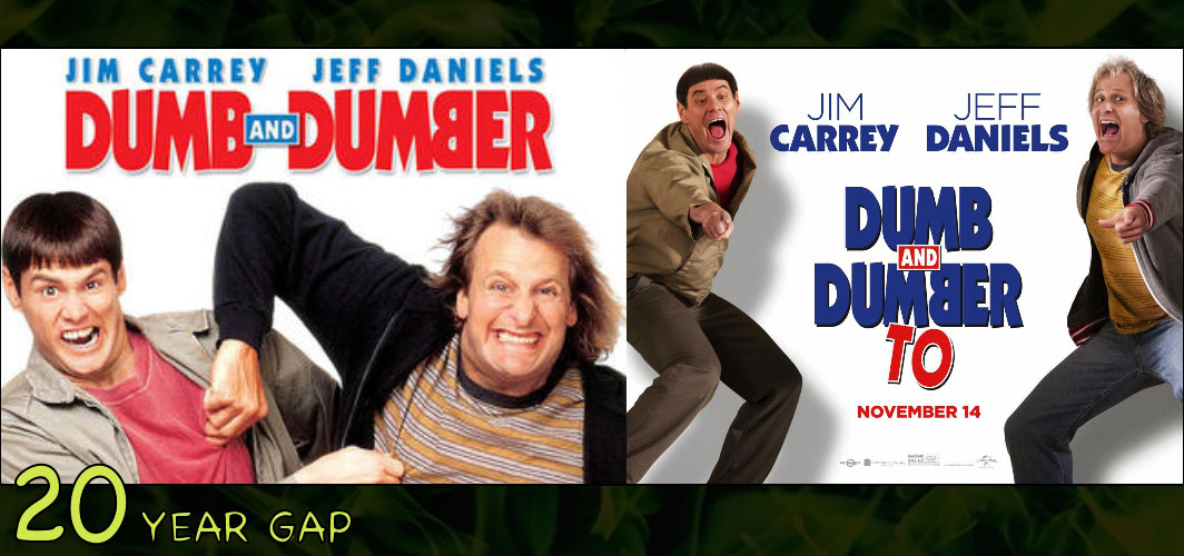 Dumb and Dumber To (1994 -2014) - The Art of the 20 Year Gap Sequel