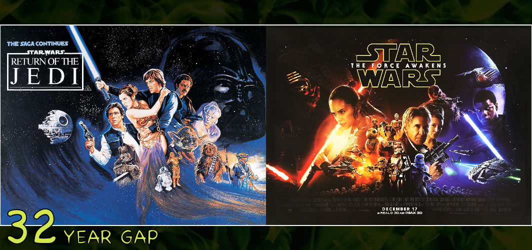 Star Wars: The Force Awakens (1983 and 2015) - The Art of the 20 Year Gap Sequel
