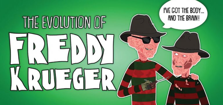 The Evolution of Freddy Krueger (Animated)