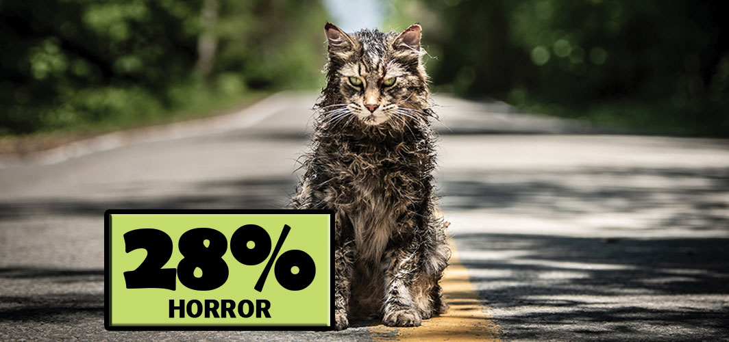 Pet Sematary - 2019 - Review Images - Horror Land Score 28% Horror