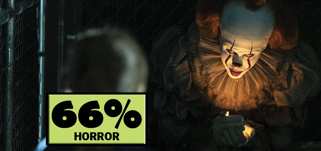 It Chapter Two (2019) Review @ Horror.Land 66% Horror