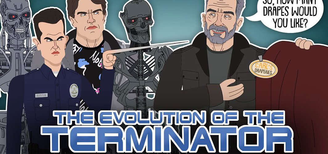 Horror Land Presents - The Evolution Of The Terminator (Animated)
